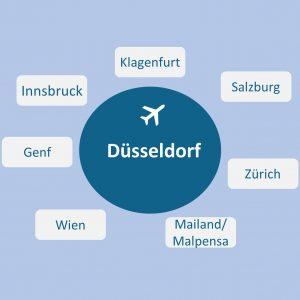 Flugplan ab Düsseldorf