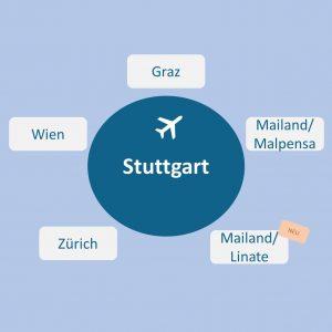 Flugplan ab Stuttgart