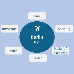 Flugplan Airlines Berlin Tegel Airport