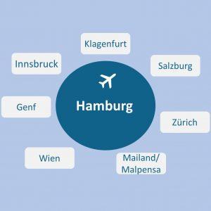 Flugplan Airlines Hamburg Airport