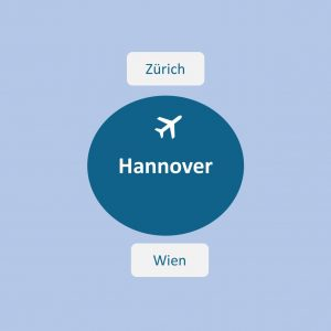 Flugplan Airlines Hannover Airport