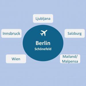 Flugplan Airlines Berlin Schönefeld Airport